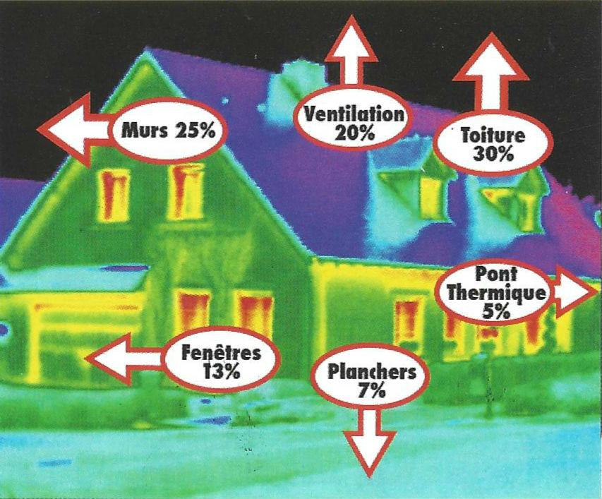 Schéma Isolation Thermique - TPN