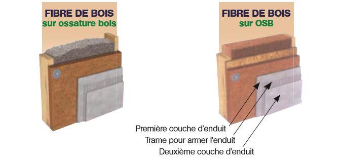 peinture ravalement et isolation thermique en seine maritime tpn 76. Black Bedroom Furniture Sets. Home Design Ideas